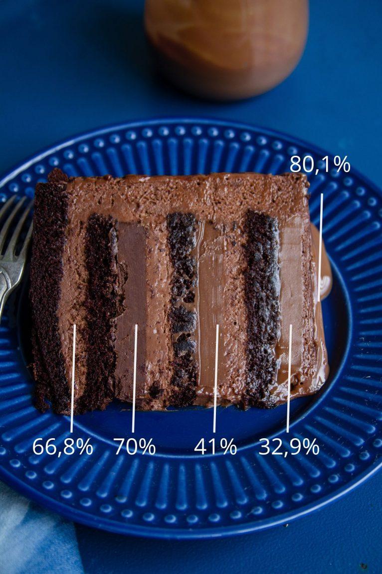Bolo texturas de chocolates